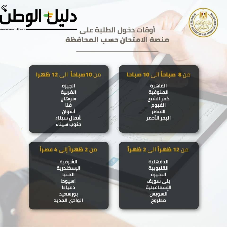 جدول امتحانات الصف الاول الثانوي